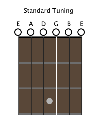 Guitar tuning apps